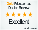 Customer Rating of abcbullion, ABC Bullion experiences, ABC Bullion Reviews